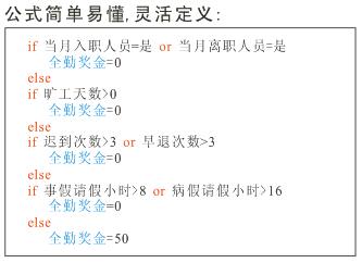 FunctionPayGS.jpg